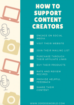 This is a pinterest pin for the post about how to support content creators. There is a checklist of several ways people can support content creators.