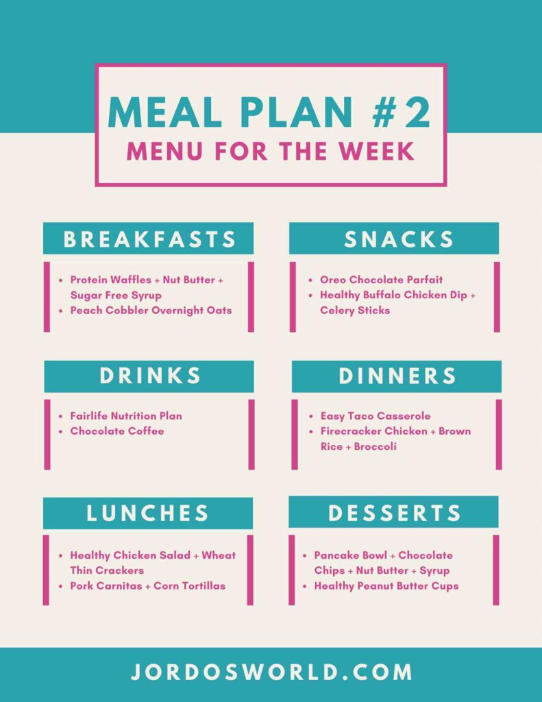 This is meal plan #2. It includes a menu for the week including breakfasts, lunches, dinners, drinks, snacks, and desserts.