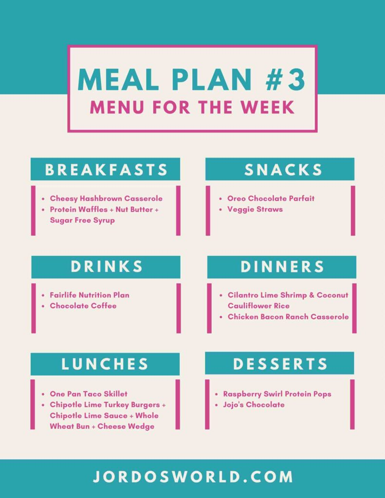 This is meal plan #3. It includes a menu for the week including breakfasts, lunches, dinners, drinks, snacks, and desserts.