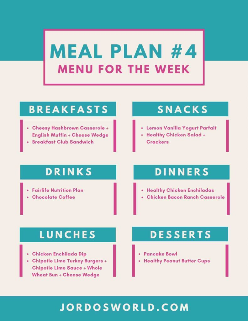 This is a free weekly meal plan. There are sections for each meal including breakfast, lunch, dinner, drinks, snacks, and desserts with. The recipes for each are listed in each category.