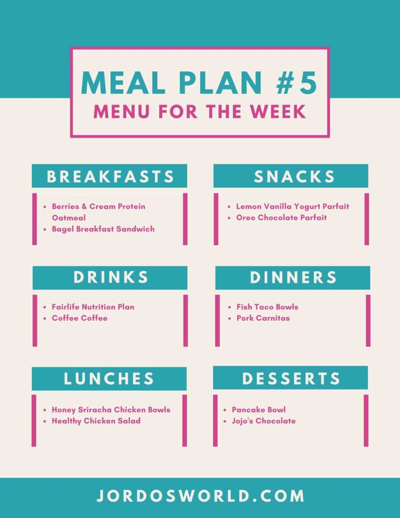 This is the menu for weekly meal plan 5. There are meal and recipes for breakfast, lunch, dinner, drinks, snacks, and dessert.
