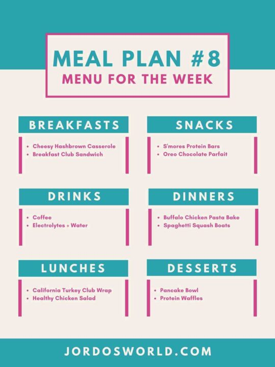This is weekly meal plan #8 with meals and recipes listed out.